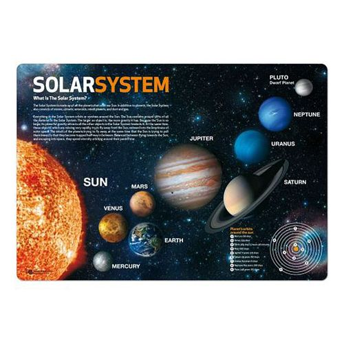 Mapa de birou Grupo Erik, sistemul solar